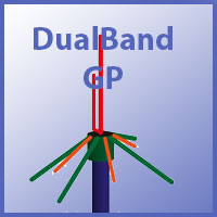 multiband gp ground plane